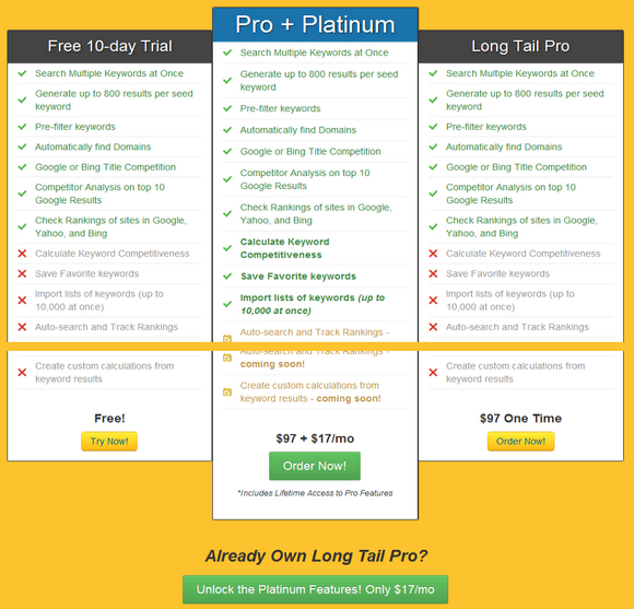 Long_Tail_Pro_Price